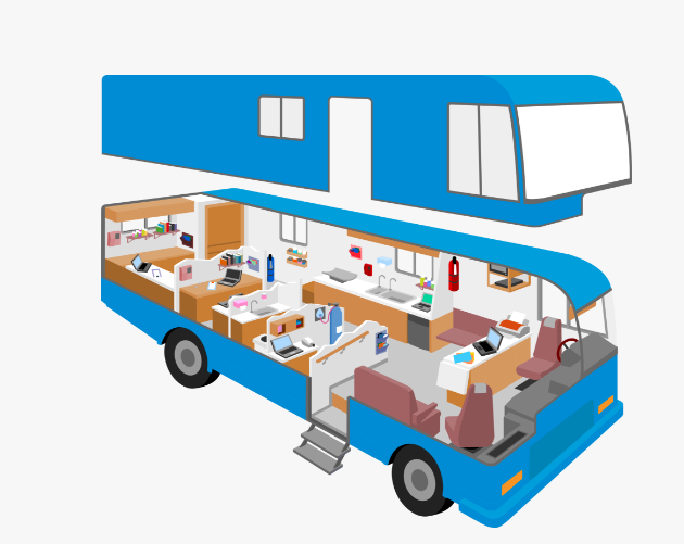 Mobile health clinic,  Children's Health Fund unit- An inside look